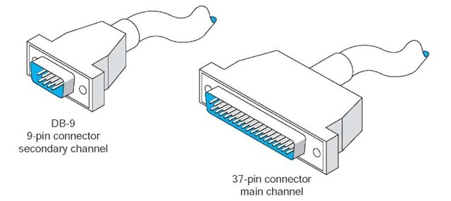 Connector Cables (Data Communications and Networking) Part 1