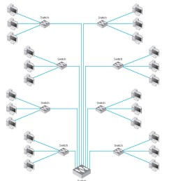 switched backbone network design [ 1155 x 1256 Pixel ]
