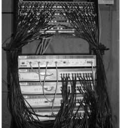 an mdf with rack mounted equipment a layer 2 chassis switch with six [ 793 x 1282 Pixel ]