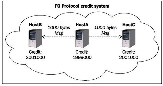 JBoss AS Cluster Tuning Part 2