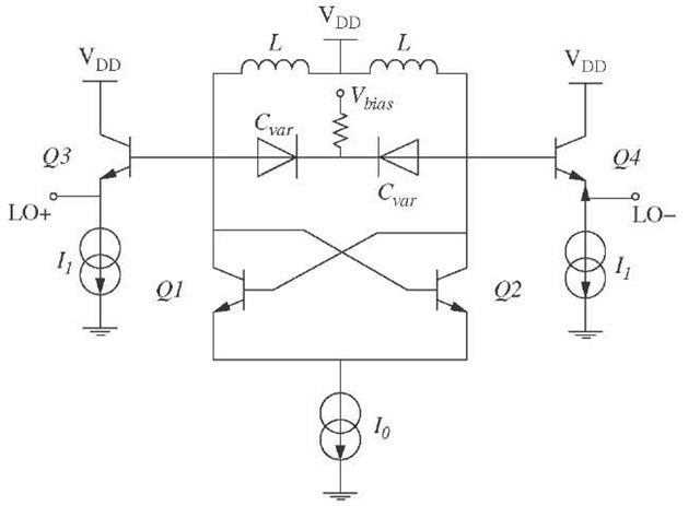 Circuit Design (GPS) Part 5