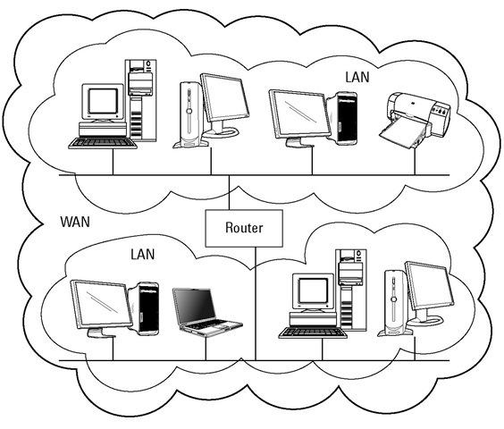 Understanding TCP/IP Basics