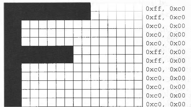 Bitmaps and Fonts (Drawing Pixels, Bitmaps, Fonts, and