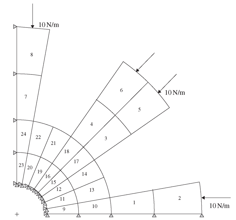 FEM for Two-Dimensional Solids (Finite Element Method) Part 4
