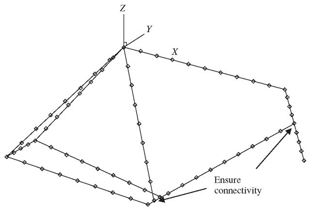 FEM for Frames (Finite Element Method) Part 3