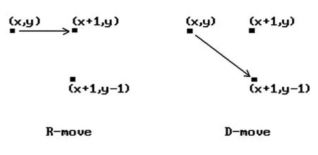 Raster Algorithms (Basic Computer Graphics) Part 4