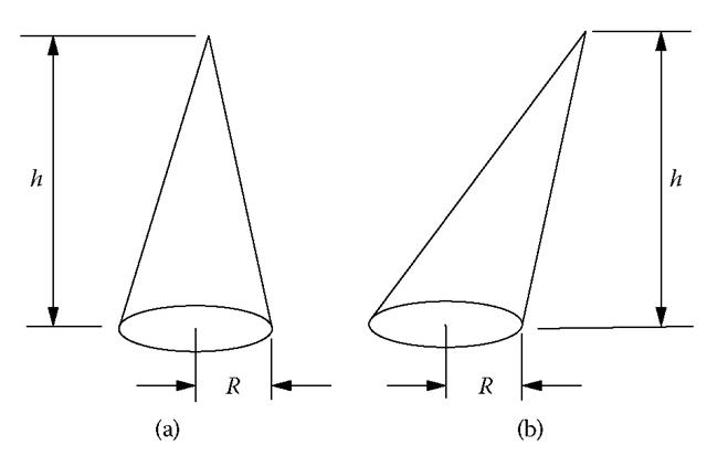 Three-Dimensional Models for Spatial Data (Geometrical
