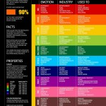 Epic Comely Color Psychology Meaning Poster Shades Red Color Palette With Regard To Color Palette In R Ideas House Generation