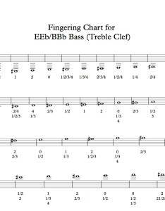 Finger chart bass parts also fingering for brass band players what want rh whatbrassplayerswant