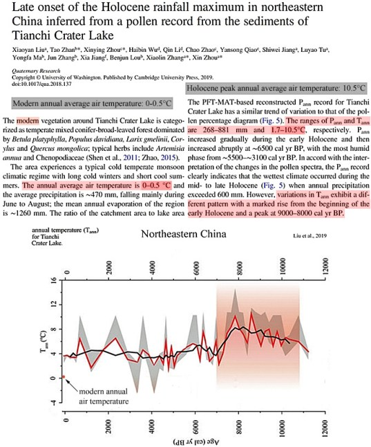 12 new papers provide robust evidence the earth was warmer during medieval times 10 - 12 New Papers Provide Robust Evidence The Earth Was Warmer During Medieval Times