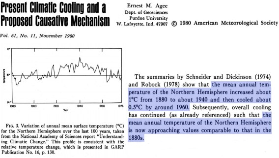 1970s earth warmed 0 6c from 1880 1940 and cooled 0 3c from 1940 1970 now its 0 1c and 0 05c 3 - 1970s: Earth Warmed 0.6°C From 1880-1940 And Cooled -0.3°C From 1940-1970. Now It's 0.1°C And -0.05°C.