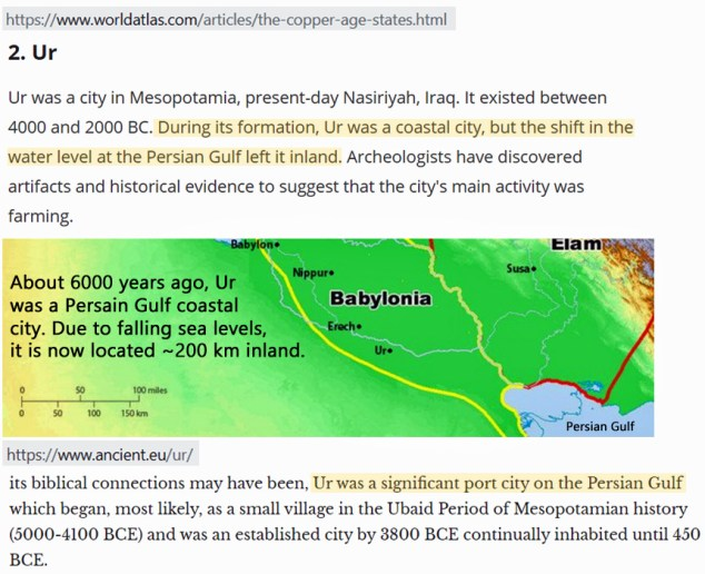 biblical city ur used to sit on the persian gulf coast 6000 years ago today its ruins sit 200 km inland 1 - Biblical City Ur Used To Sit On The Persian Gulf Coast 6000 Years Ago. Today Its Ruins Sit 200 km Inland.