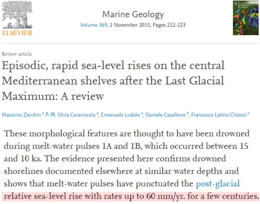sum of contributor evidence shows global sea levels have recently been rising 3 - Sum-Of-Contributor Evidence Shows Global Sea Levels Have Recently Been Rising