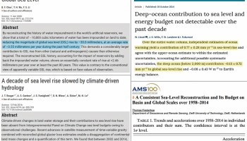sum of contributor evidence shows global sea levels have recently been rising - Huge Database Of Studies Documenting Meters-Higher Mid-Holocene Sea Levels Swells Again In 2020
