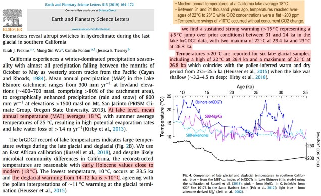 settled science 7 new papers show regional temps were 2 6c warmer than today during the last glacial 5 - Settled Science? 7 New Papers Show Regional Temps Were 2-6°C Warmer Than Today During The Last Glacial!