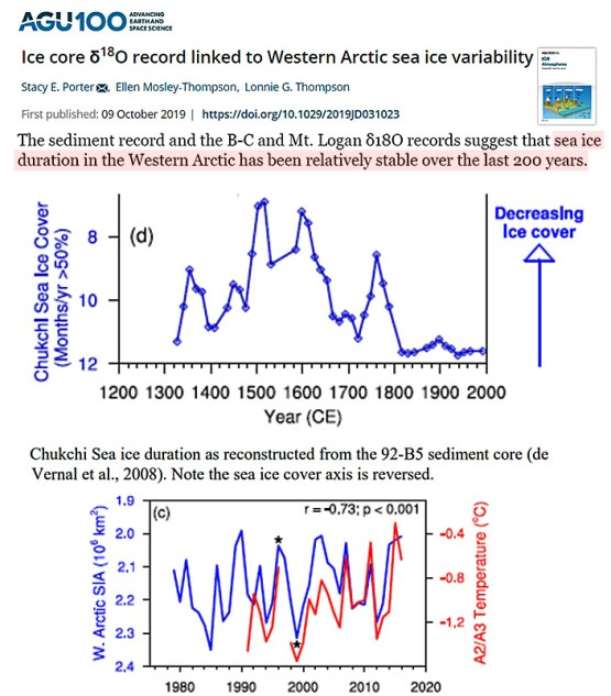 new paper west arctic sea ice relatively stable since 1800smuch less ice coverage during the 1600s - New Paper: West Arctic Sea Ice 'Relatively Stable' Since 1800s…Much Less Ice Coverage During The 1600s!