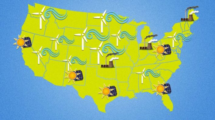 new study helps regions find their renewable energy soul mates - New study helps regions find their renewable energy soul mates