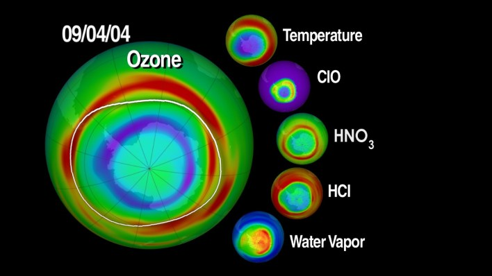 the atmosphere tracking the ongoing recovery of earths ozone hole 3 - The Atmosphere: Tracking the Ongoing Recovery of Earth's Ozone Hole