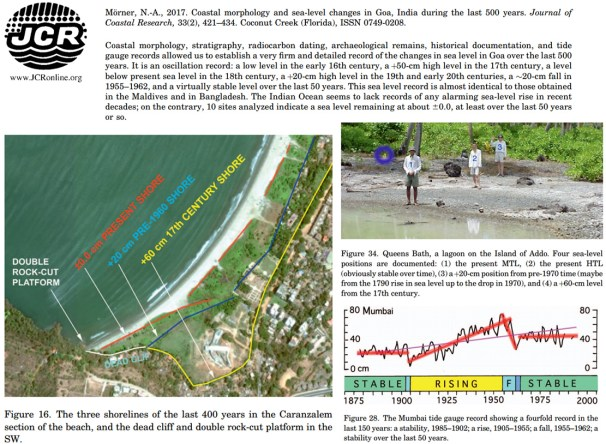 new paper presents photo evidence affirming equatorial region sea levels have fallen since the 1600s 3 - New Paper Presents Photo Evidence Affirming Equatorial Region Sea Levels Have FALLEN Since The 1600s