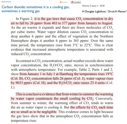 scientists co2 causes cooling when not causing warming and its a weak to negligible climate factor 2 - Scientists: CO2 Causes Cooling When Not Causing Warming And It's A 'Weak' To 'Negligible' Climate Factor