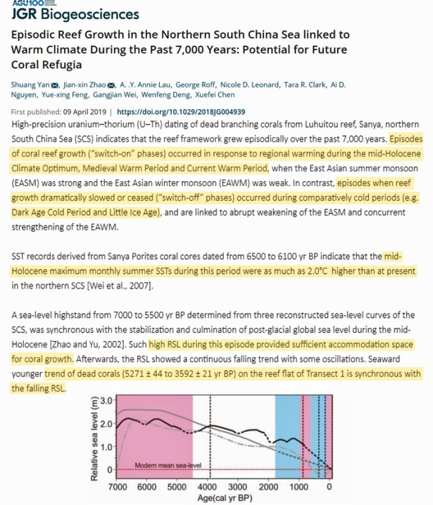 over 440 scientific papers published in 2019 support a skeptical position on climate alarm 2 - Over 440 Scientific Papers Published In 2019 Support A Skeptical Position On Climate Alarm