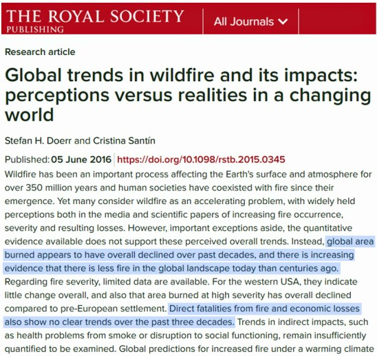 scientists rising co2 reduces firesaustralian global fires were more common in colder pre 1950s climates 3 - Scientists: Rising CO2 REDUCES Fires…Australian (Global) Fires Were More Common In Colder (Pre-1950s) Climates