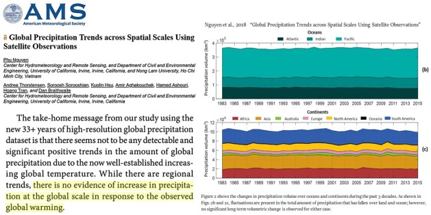 scientists rising co2 reduces firesaustralian global fires were more common in colder pre 1950s climates 7 - Scientists: Rising CO2 REDUCES Fires…Australian (Global) Fires Were More Common In Colder (Pre-1950s) Climates