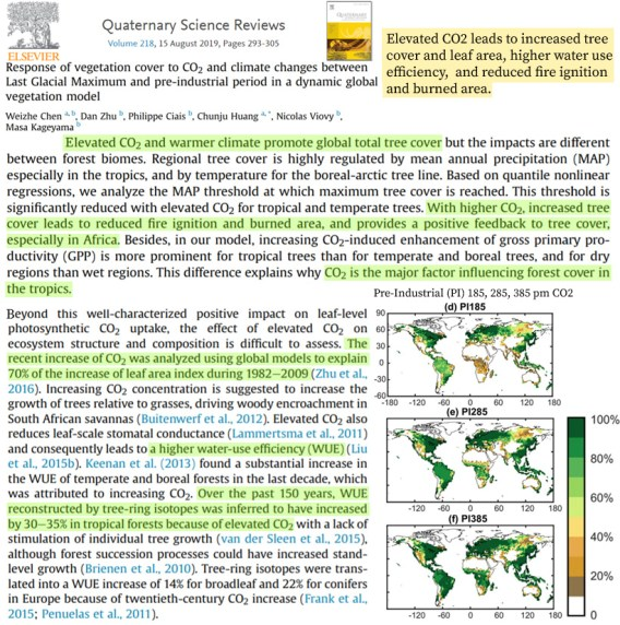 scientists rising co2 reduces firesaustralian global fires were more common in colder pre 1950s climates - Scientists: Rising CO2 REDUCES Fires…Australian (Global) Fires Were More Common In Colder (Pre-1950s) Climates