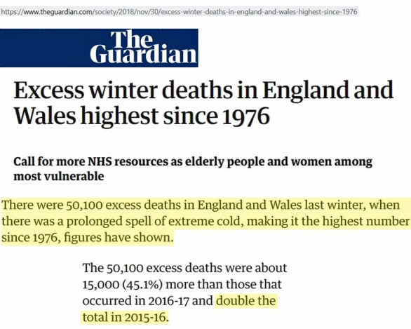 the coldest temperatures since the 1960s responsible for a rapid rise in recent cold weather deaths - The Coldest Temperatures Since the 1960s Responsible For A Rapid Rise In Recent Cold-Weather Deaths