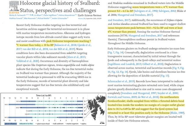 warmth demanding species glacier melt measurements affirm early holocene svalbard was 7c warmer than now - Warmth-Demanding Species, Glacier Melt Measurements Affirm Early Holocene Svalbard Was 7°C Warmer Than Now