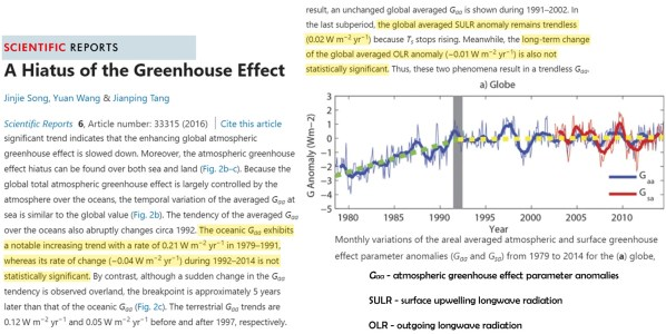 scientists its impossible to measure critical cloud processesobservations 1 50th as accurate as they must be - Scientists: It's 'Impossible' To Measure Critical Cloud Processes…Observations 1/50th As Accurate As They Must Be