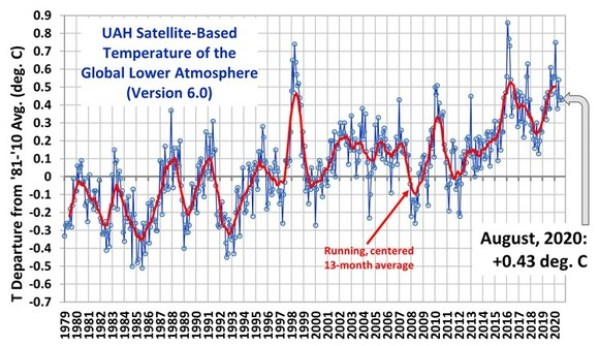 year of global cooling jrc analysis show land and sea surface temperatures continue to fall - Year Of Global Cooling. JRC Analysis Show Land And Sea Surface Temperatures Continue To Fall