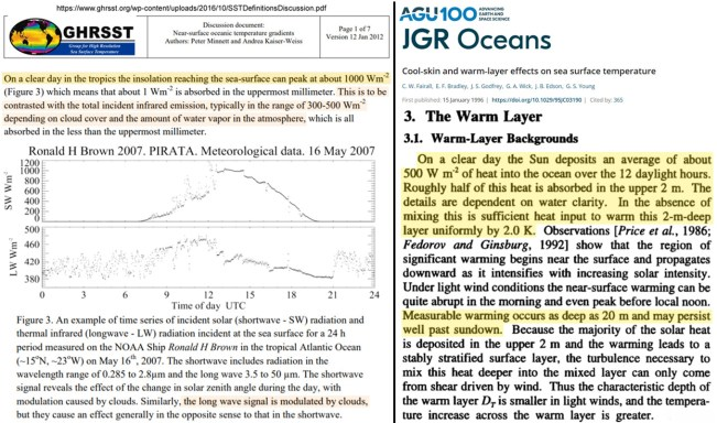 scientists determine co2 levels must triple to yield a tiny 0 5 w mc2b2 forcing at the ocean surface - Scientists Determine CO2 Levels Must TRIPLE To Yield A Tiny 0.5 W/m² Forcing At The Ocean Surface