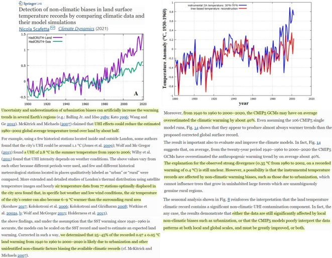 new study finds 25 45 of the instrumental warming since the 1950s is due to urbanization not co2 - New Study Finds 25-45% Of The Instrumental Warming Since The 1950s Is Due To Urbanization, Not CO2
