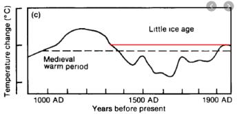 "alaska glacier melt and sea level rise add further embarrassment to climate alarmism - Alaska Glacier Melt And Sea Level ""Rise"" Add Further Embarrassment To Climate Alarmism"