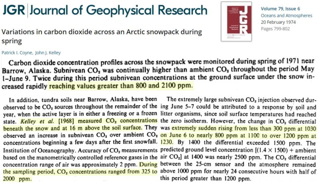 uncovered co2 in modern ice reaches 900 70000 ppm wildly incompatible with atmospheric levels 1 - Uncovered: CO2 In Modern Ice Reaches 900 – 70,000 ppm – Wildly Incompatible With Atmospheric Levels