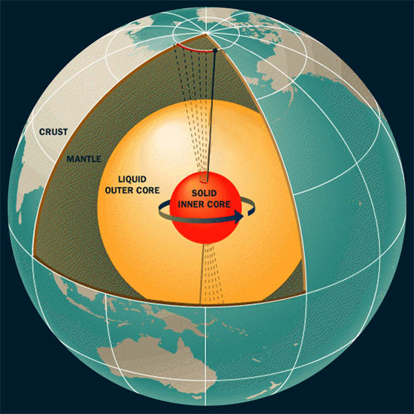 earths magnetosphere protecting our planet from harmful space energy 4 - Earth's Magnetosphere: Protecting Our Planet from Harmful Space Energy