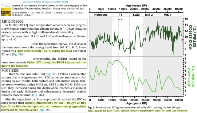 scientists increasingly agree the last ice age temperatures were 3 4c warmer than todays 2 - Scientists Increasingly Agree The Last Ice Age Temperatures Were ~3-4°C Warmer Than Today's