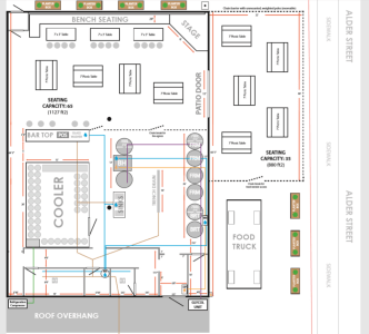 brewery site plan 2018-07-09