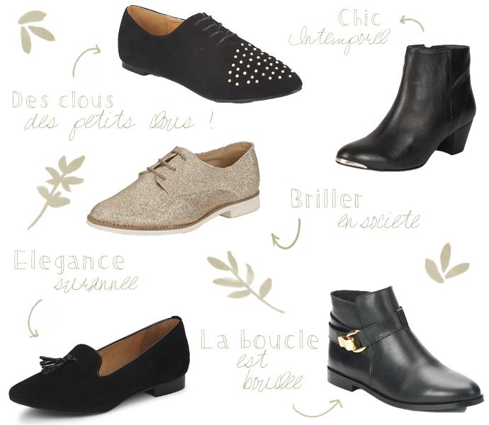 Sélection de chaussures d'automne