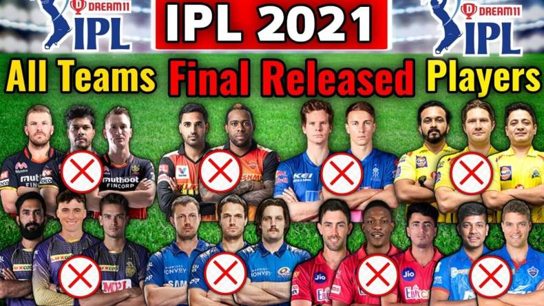 IPL 2021 Retainers and Release Players List