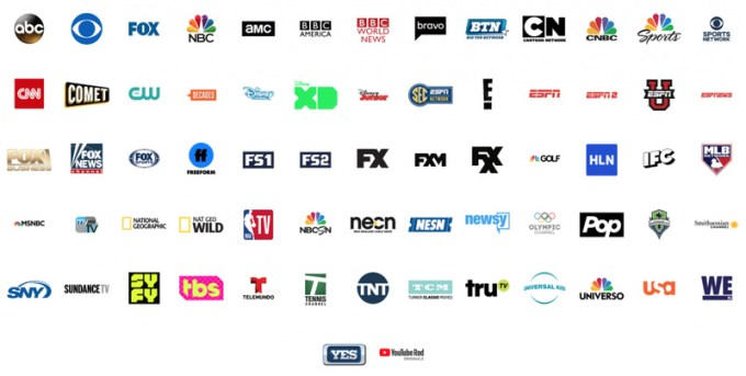 Watch US TV Channels Anywhere with VPN