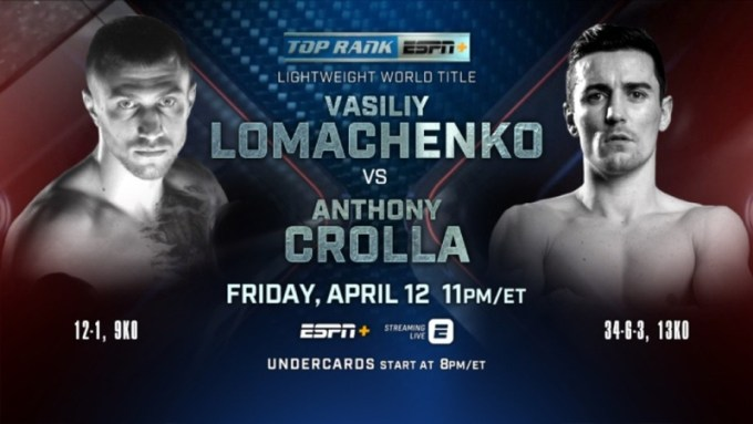 Watch Lomachenko vs. Crolla Anywhere