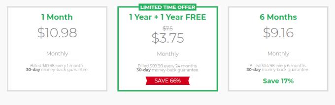 BulletVPN Subscription Plans