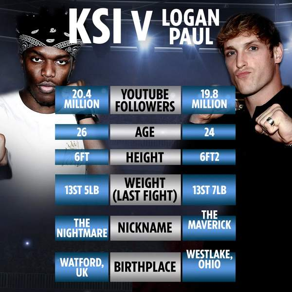 ksi vs logan paul 2 - photo #6