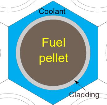 hex pin labels - Energía atómica o nuclear