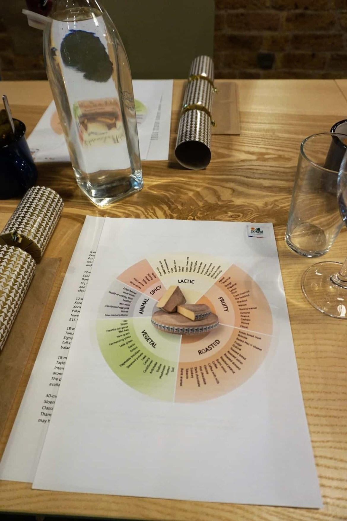 Comte tasting notes