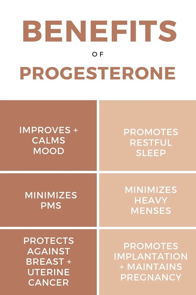 benefits of progesterone