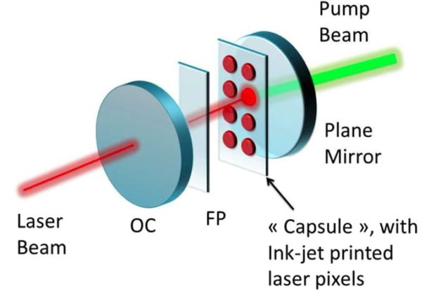 inkjet-organic-lasers-1