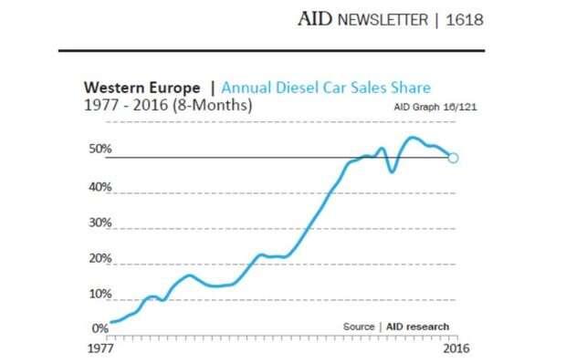 aid_diesel-2